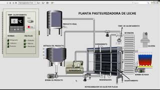 Simulación Pasteurización en labview