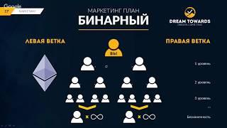 ПРЕДСТАРТ БИНАРА НА ETHEREUM ОТ КОМПАНИИ DREAMTOWARDS