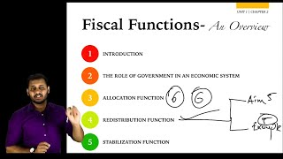 3. Fiscal Functions l ECO Revision | Buy Pen Drive Classes at Conferenza.in