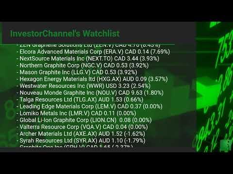InvestorChannel's Graphite Watchlist Update for Monday, Oc ... Thumbnail