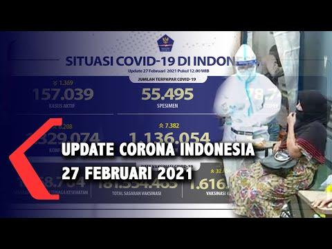 Update Corona 27 Februari: 1.329.074 Positif, 1.136.054 Sembuh, 35.981 Meninggal Dunia