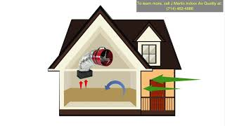 Whole House Fan offered by J Martin Indoor Air Quality