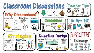 Classroom Discussions: Strategies & More