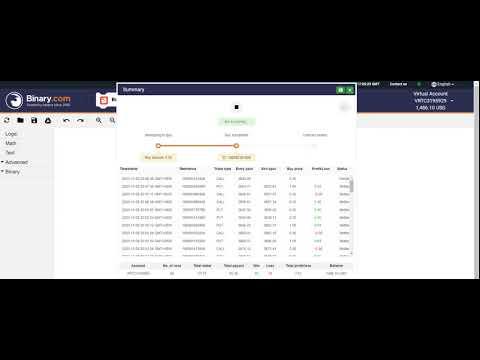 Bāru tirdzniecība ar binārām opcijām