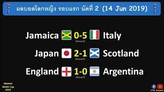 ผลบอลโลกหญิง รอบสุดท้าย นัดที่2 : สาวญี่ปุ่นคว่ำสก็อต | อิตาลีจัดหนัก | อังกฤษใสๆ (14 Jun 2019)