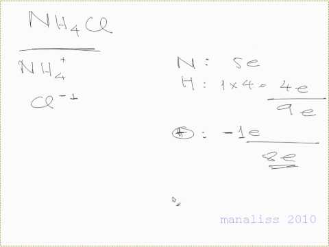 How To Draw Nh4cl With Pictures Videos Answermeup