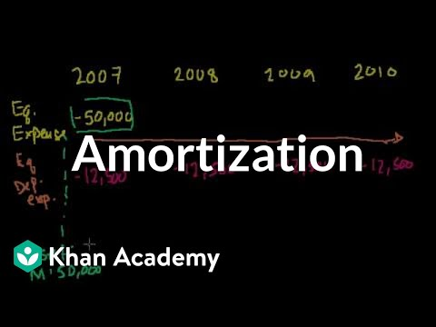 Amortization (video) Stocks and bonds Khan Academy