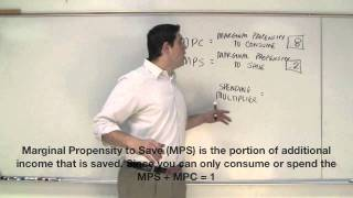 The Multiplier Effect, MPC, and MPS (AP Macroeconomics)