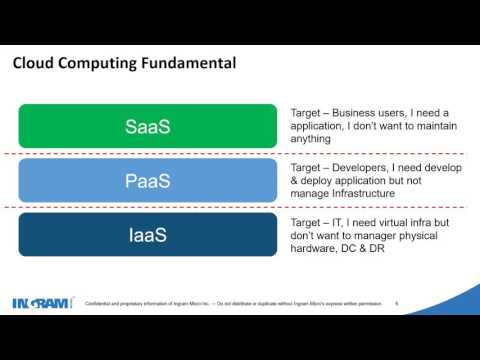 Webinar - Cloud Sales Training for New Sales Hire - YouTube