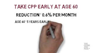 Drawing Conclusions: How taking CPP early can reduce your monthly benefit by 36%