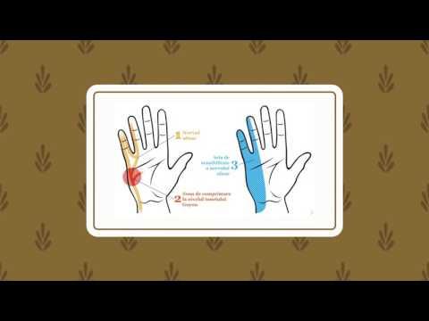 Bursita simptomelor articulației genunchiului și tratamentul artrozei
