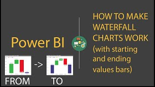 Power BI & DAX: How to Make Waterfall Charts Work (showing starting and ending values of the bridge)