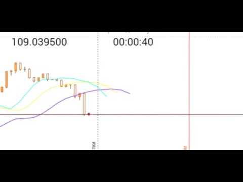 Арбитраж на рынке опционов
