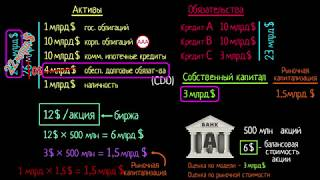 Расплата по долгам (видео 17) | Финансовый кризис 2008 года | Экономика и финансы