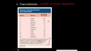Chemical Elements - Essential Elements and Trace Elements