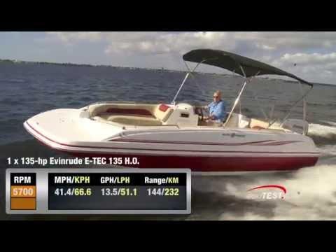 Hurricane SunDeck Sport SS 201 OB Test 2014- By BoatTest.com