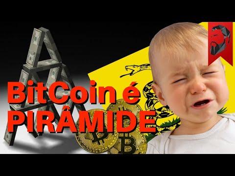 Bitcoin de tranzacționare în coinbase