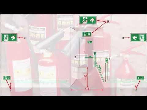 Пожарная безопасность предприятия