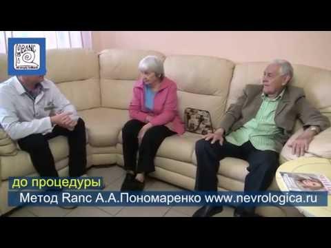 Воспаление корешков нервов позвоночника лечение