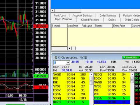 Online Trading Live Day Trading Tips for Dec 18, Part 2