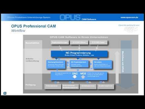OPUS CAM Präsentation