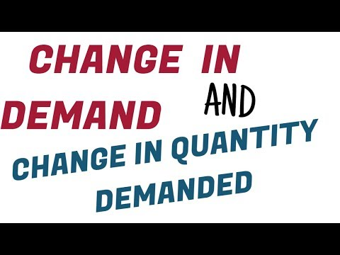 Change In Demand & Change In Quantity Demand - Class XII (Economics)