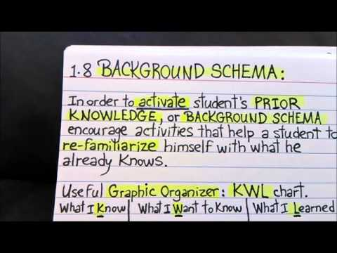 Professional Education Test Study Flash Cards