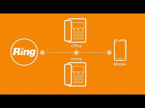 Call Handling and Forwarding