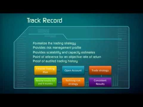 Your Trading Coach Day Trading Program