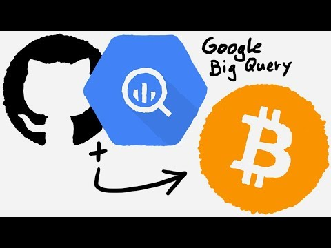 Bitcoin prekyba per šalį