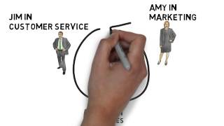 YES CRM Consultants - Video - 1
