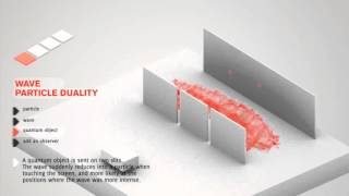 Quantum Physics made simple - Wave-Particle Duality Animation