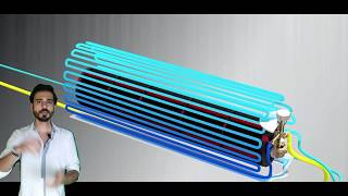 Complete Working Of Split AC   EXPLAINED