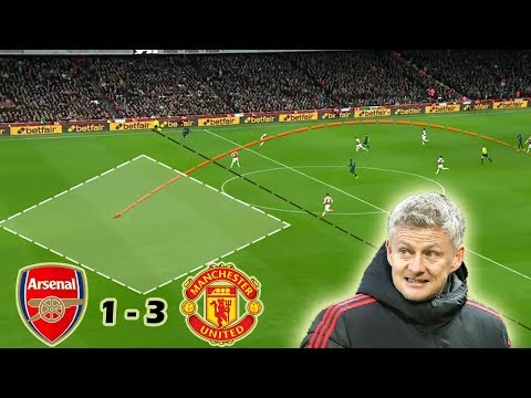 Ole Gunnar Solskjær's Tactical Brilliance | Arsenal vs Man United 1-3 | Tactical Analysis