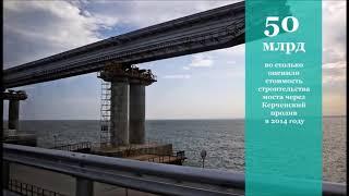 Грандиозная стройка- первые автомобили на крымском мосту  -президент Путин открыл Крымский  мост....