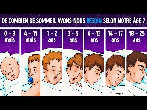 La Science Explique de Combien de Sommeil tu as Besoin Selon Ton âge