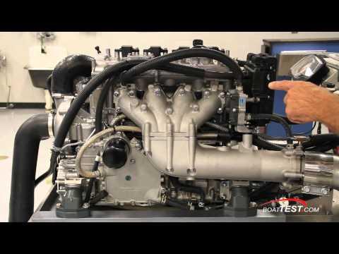 Der Akkumulator für chendaj ix35 2.0 Benzin