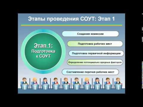 Порядок аттестации рабочих мест (СОУТ)