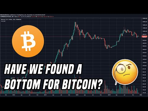 Bitcoin Holds Above $7K | Are we nearing the end of the correction?