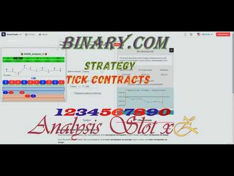 Consilier pentru cumpărarea de opțiuni binare