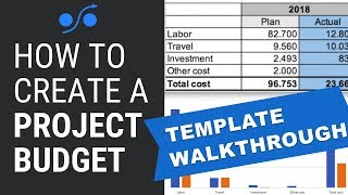 How to use the project budgeting template