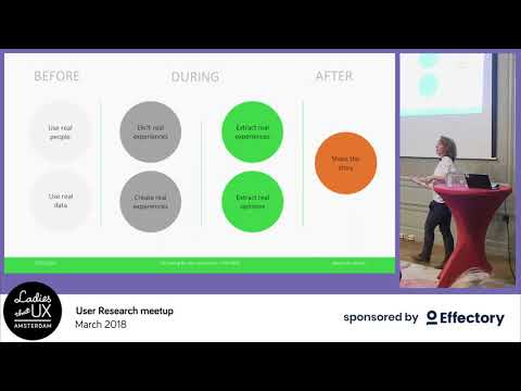 Hester Bruikman - Usability testing for the real world