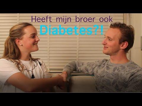 Forum, die an Diabetes leidet