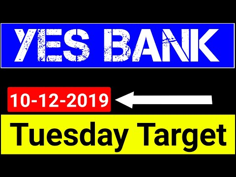 Yes bank Tuesday Target । Yes bank share news । Yes bank stock news । Yes bank latest news