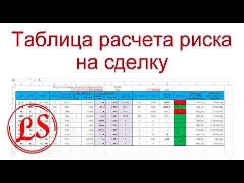 Брокер купил опцион пут по цене 100 руб заплатив 10 руб премии