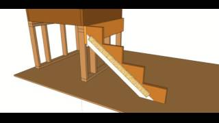 How to Strengthen 2 x 8 Stair Stringer – Construction and Building Tips
