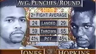 Jones   Bernard Hopkins I 22 05 1993  Супер бой. Смотреть всем.