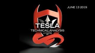 Tesla Technical Analysis (TSLA) : Have a Tesla? Want one?  [06.13.2019]