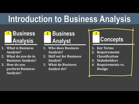 mp4 Business Analysis, download Business Analysis video klip Business Analysis