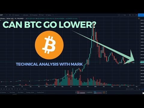 Did Bitcoin Really Find Its Bottom? Technical Analysis (видео)